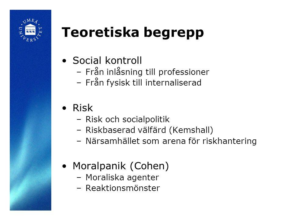 Teoretiska begrepp Social kontroll Risk Moralpanik (Cohen)