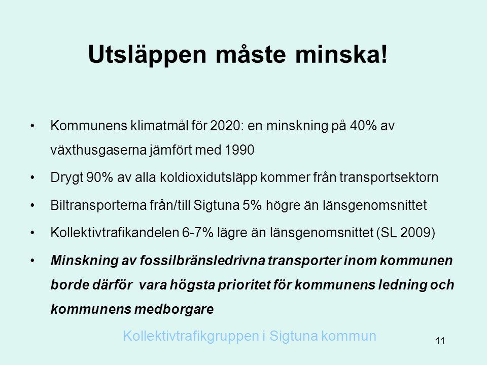 Utsläppen måste minska!