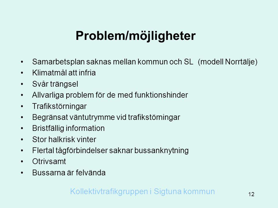 Problem/möjligheter Kollektivtrafikgruppen i Sigtuna kommun