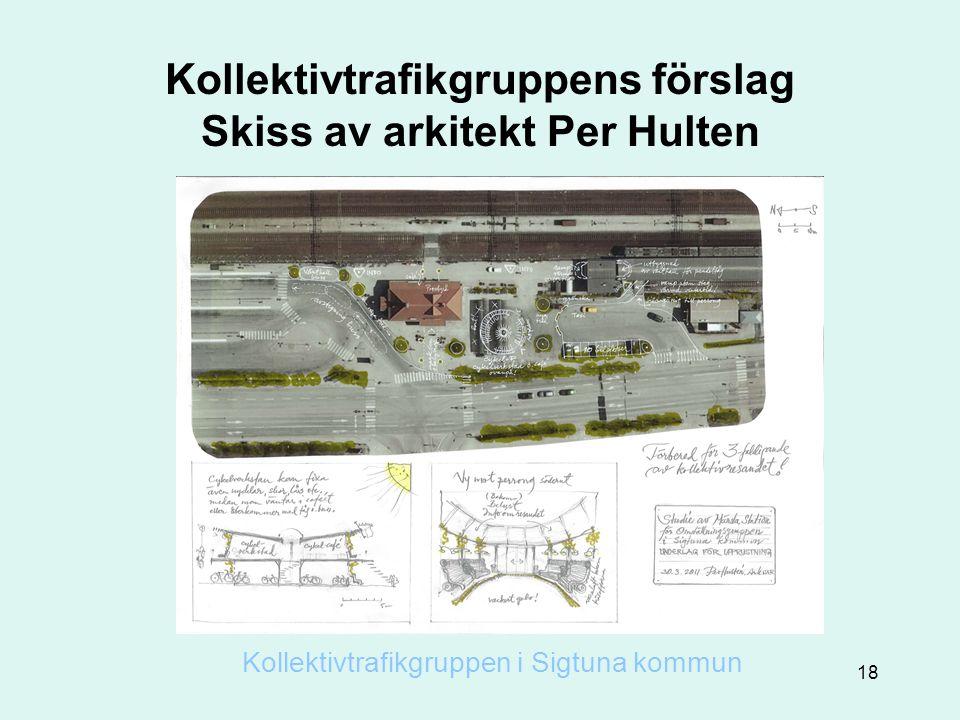 Kollektivtrafikgruppens förslag Skiss av arkitekt Per Hulten