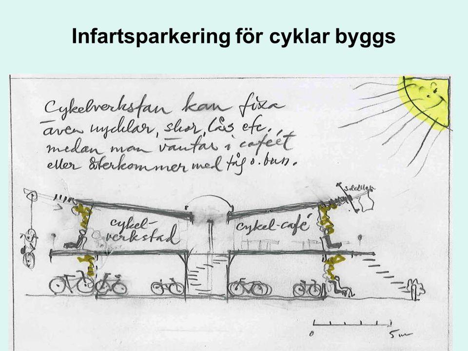 Infartsparkering för cyklar byggs