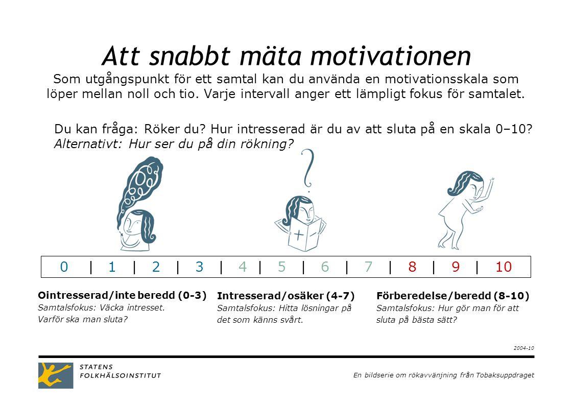 Att snabbt mäta motivationen Som utgångspunkt för ett samtal kan du använda en motivationsskala som löper mellan noll och tio. Varje intervall anger ett lämpligt fokus för samtalet.