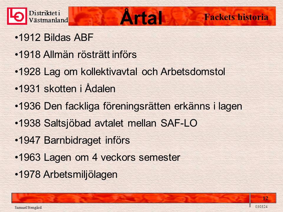 Årtal 1912 Bildas ABF 1918 Allmän rösträtt införs