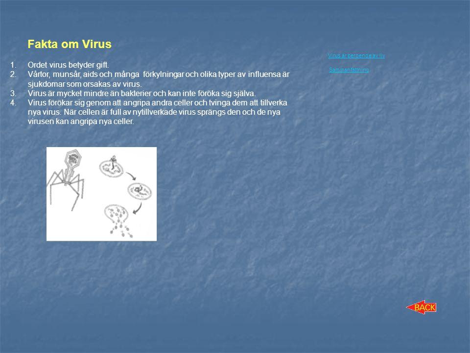 Virus är beroende av liv Sammanfattning