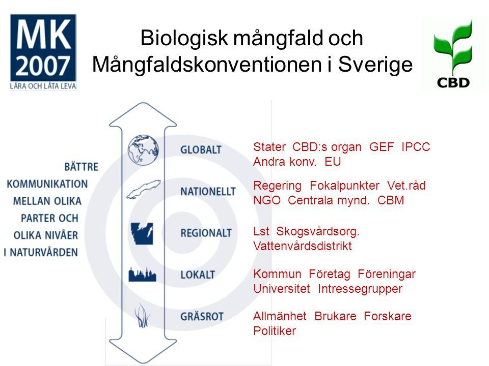 Biologisk mångfald och Mångfaldskonventionen i Sverige