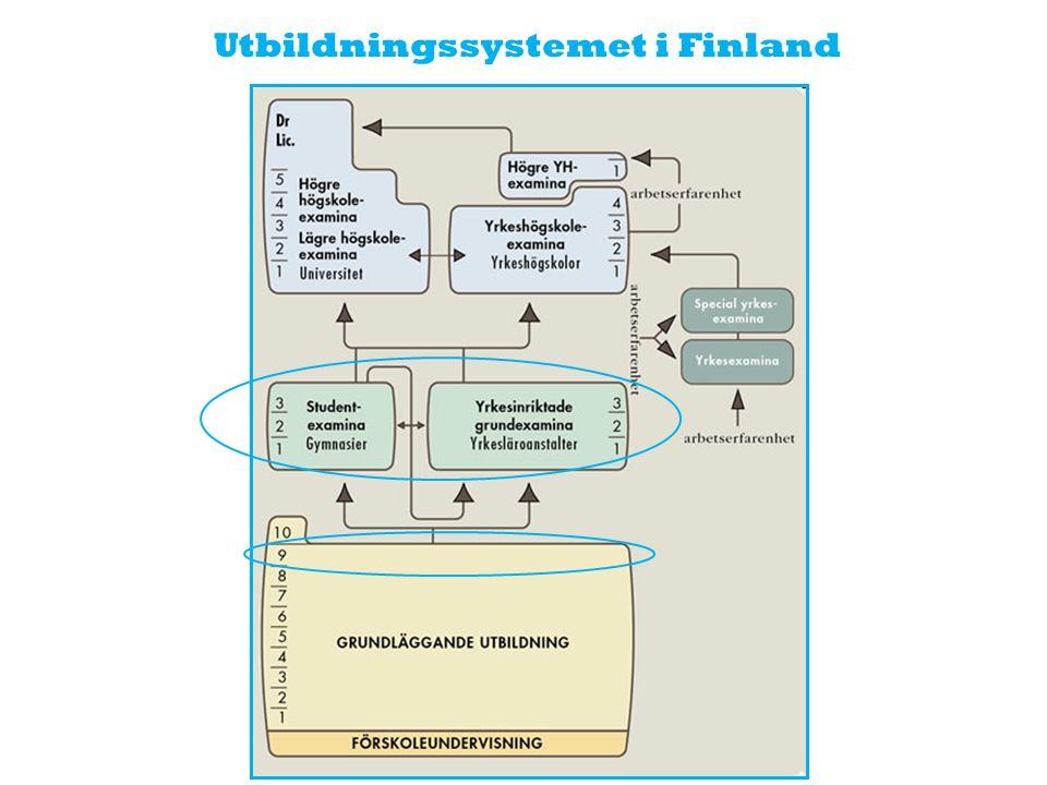Utbildningssystemet i Finland