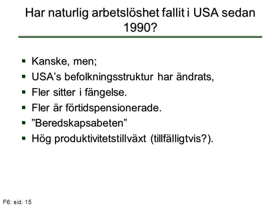 Har naturlig arbetslöshet fallit i USA sedan 1990