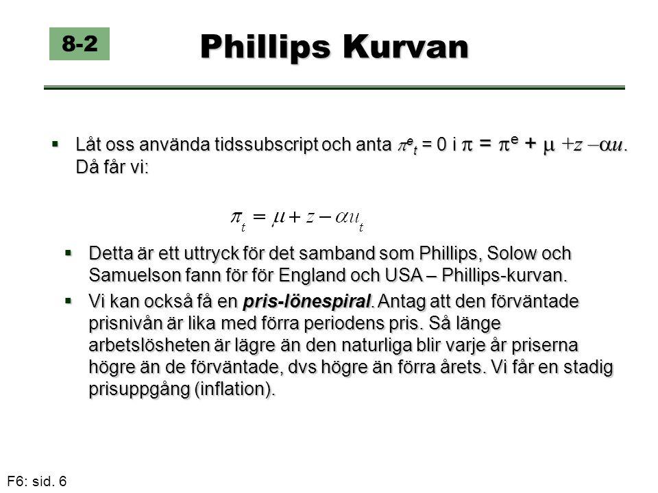 Phillips Kurvan 8-2. Låt oss använda tidssubscript och anta et = 0 i p = pe + m +z –au. Då får vi: