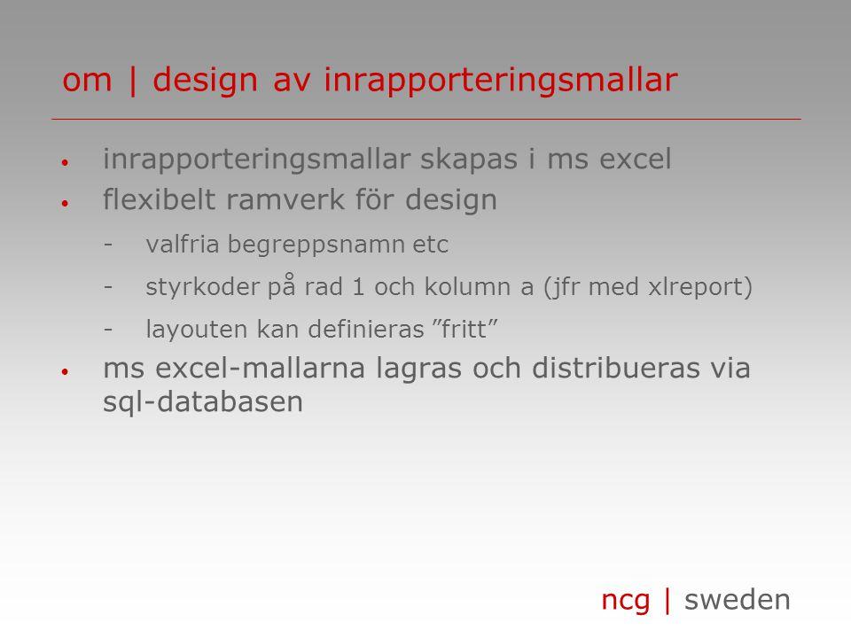 om | design av inrapporteringsmallar