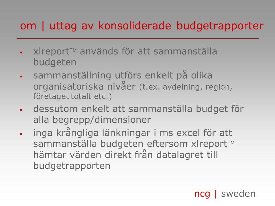 om | uttag av konsoliderade budgetrapporter