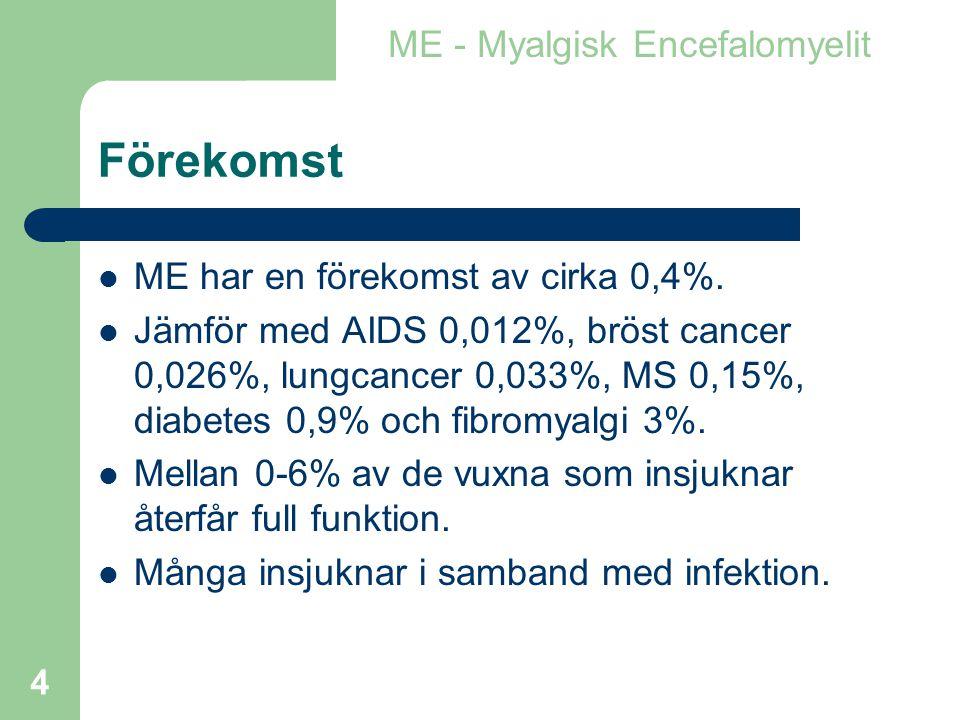 Förekomst ME - Myalgisk Encefalomyelit