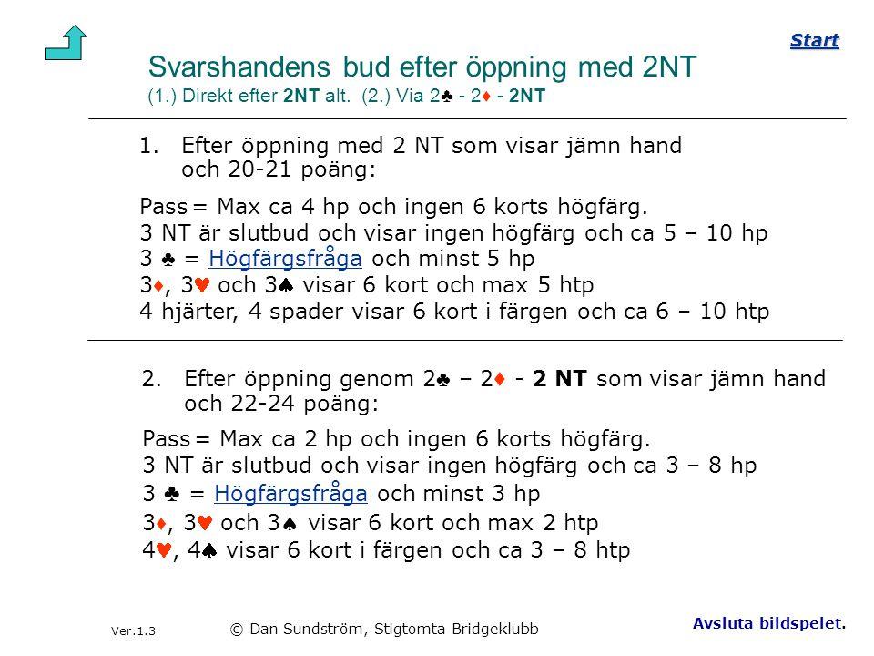 © Dan Sundström, Stigtomta Bridgeklubb