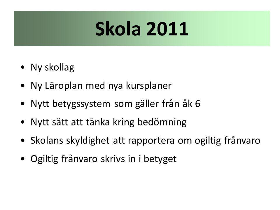 Skola 2011 Ny skollag Ny Läroplan med nya kursplaner