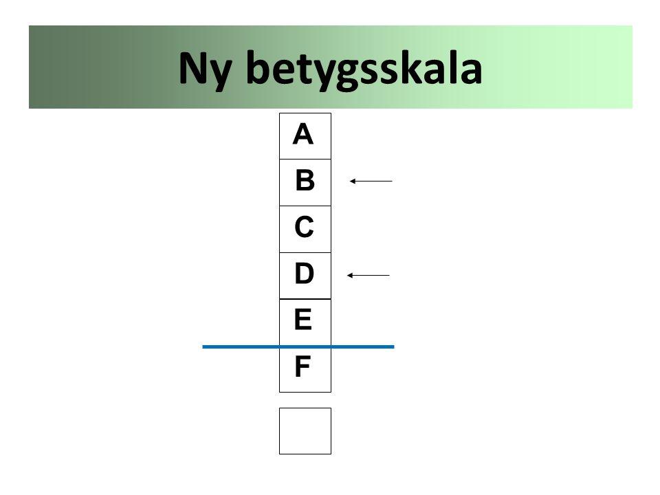 Ny betygsskala A B C D E F 8