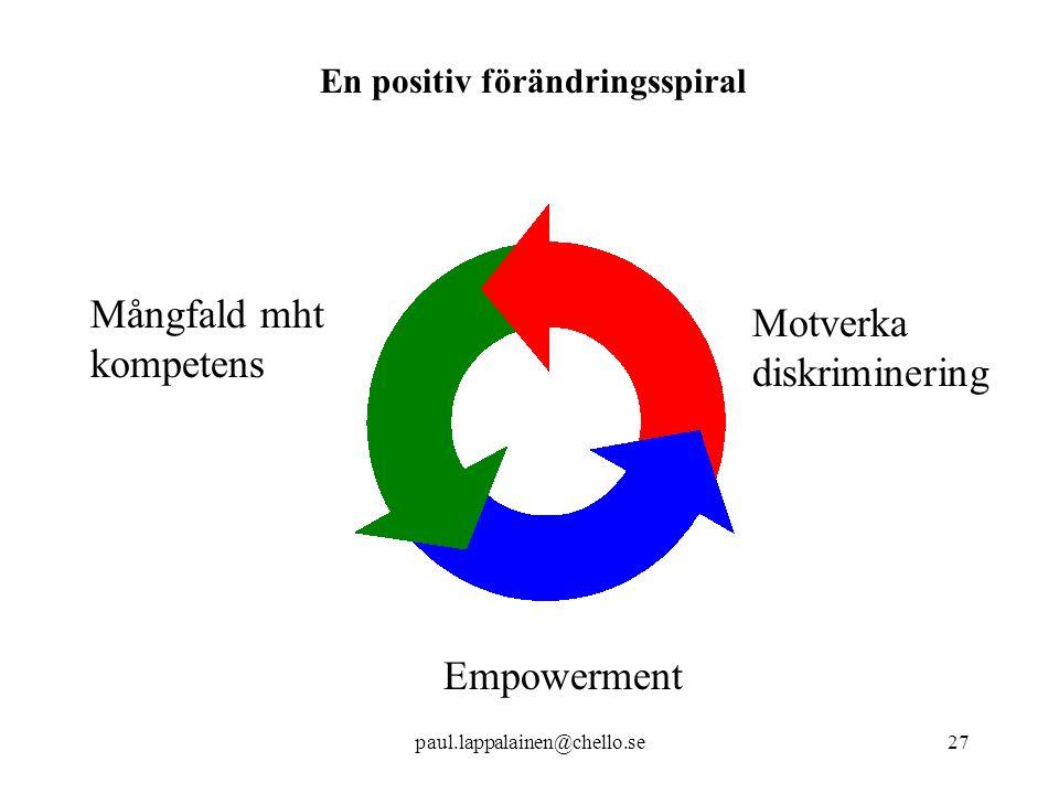 En positiv förändringsspiral