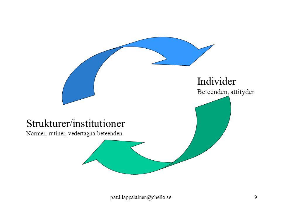 Strukturer/institutioner