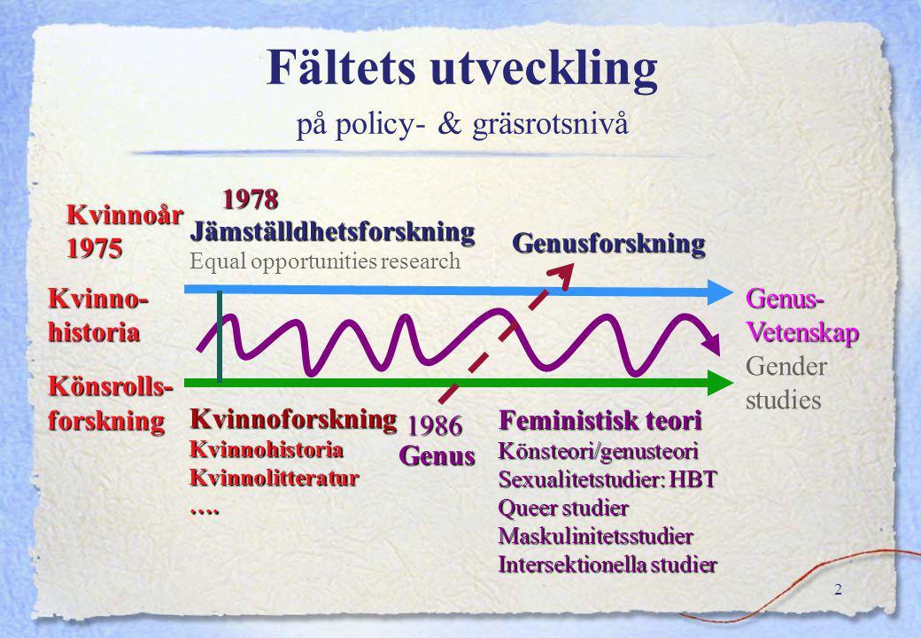 Fältets utveckling på policy- & gräsrotsnivå