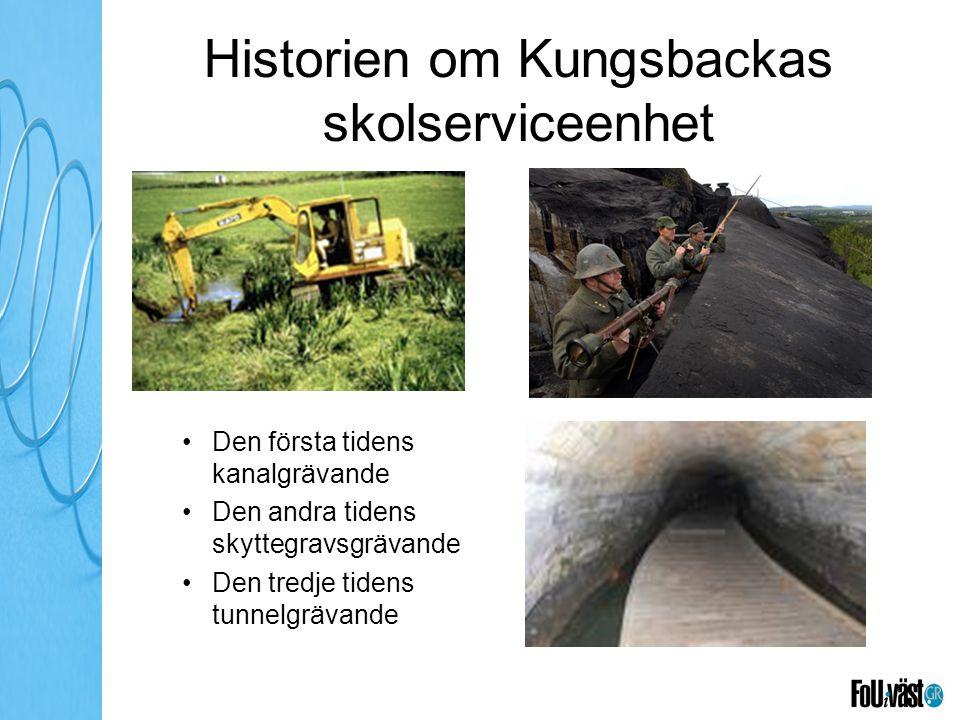 Historien om Kungsbackas skolserviceenhet