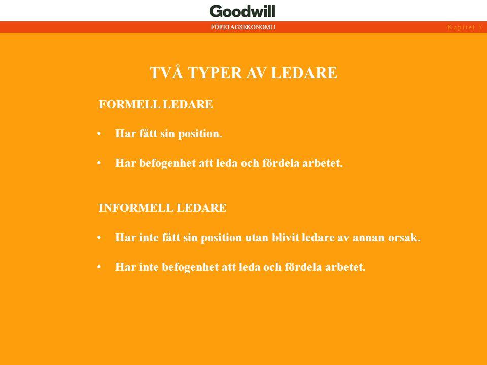 TVÅ TYPER AV LEDARE FORMELL LEDARE Har fått sin position.
