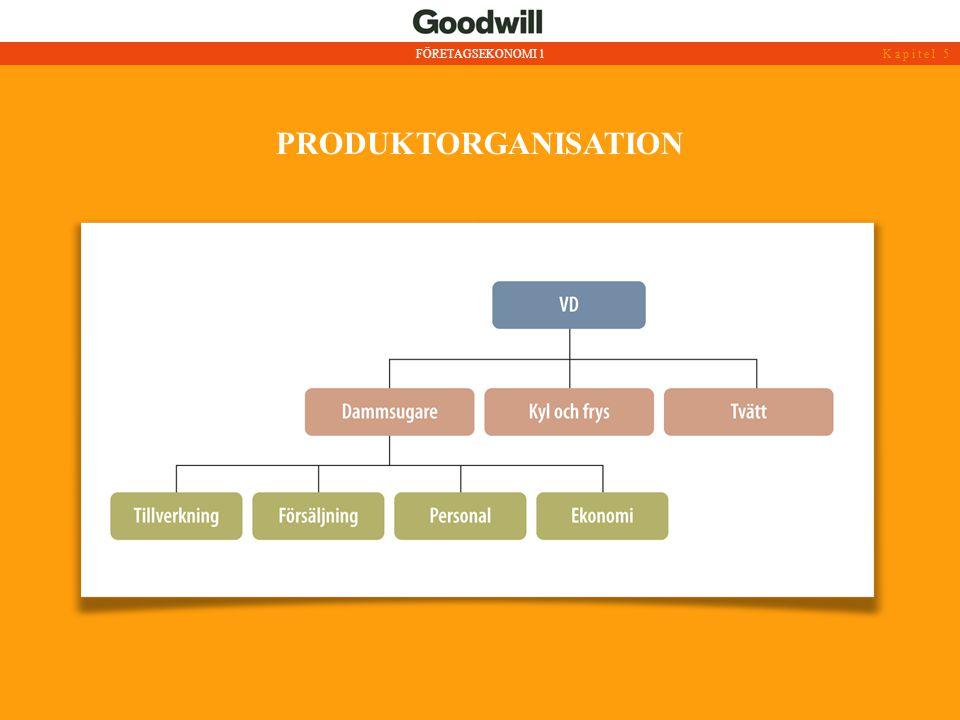 produktorganisation Annan placering av kapitel 1!
