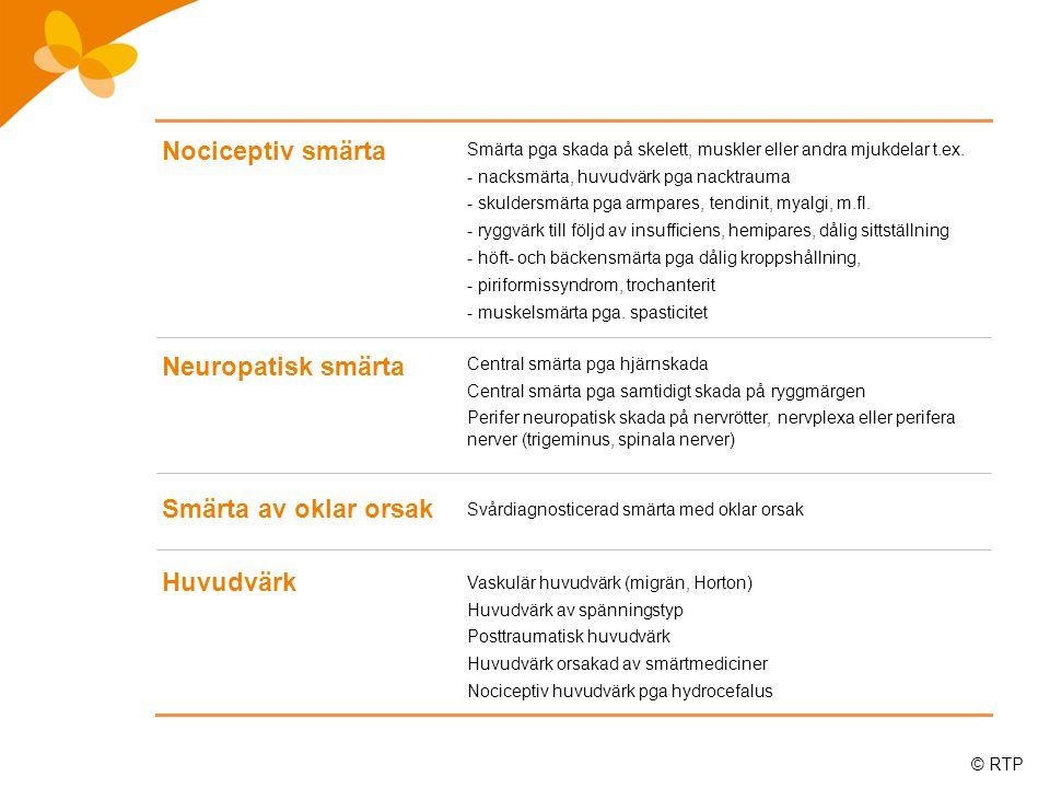Nociceptiv smärta Neuropatisk smärta Smärta av oklar orsak Huvudvärk