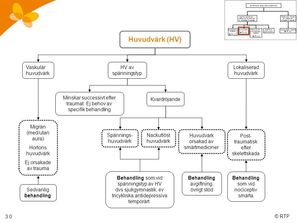 Huvudvärk (HV) Vaskulär huvudvärk HV av spänningstyp