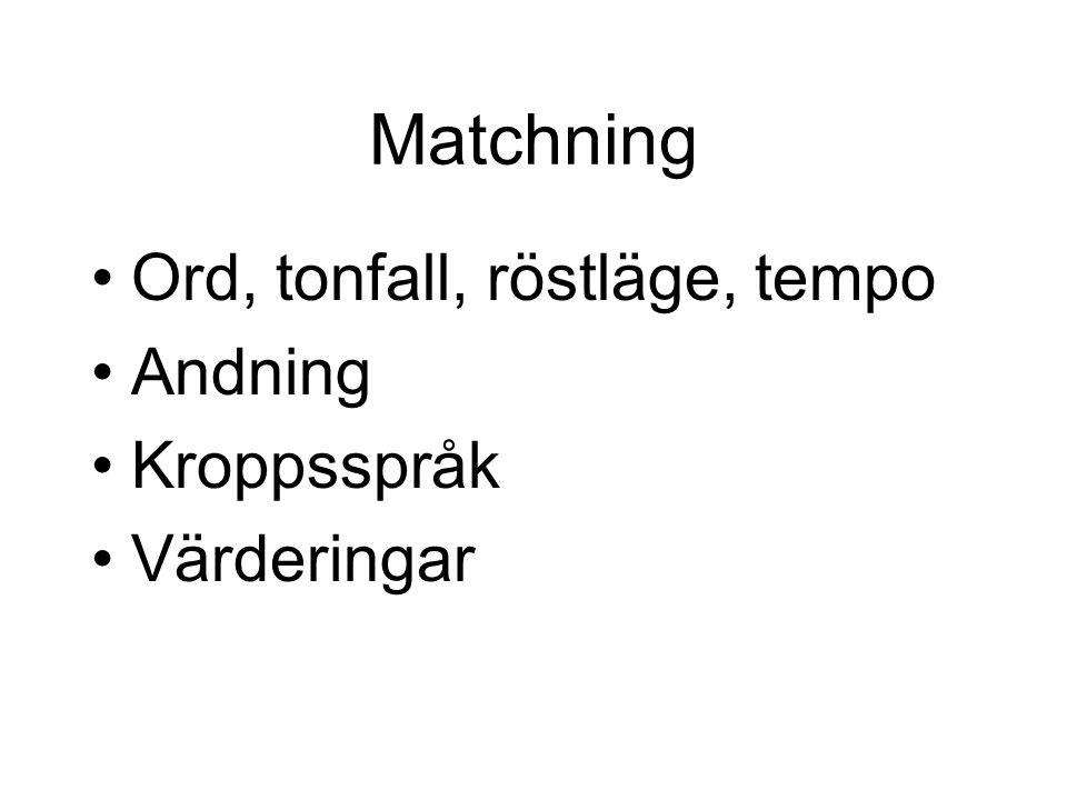 Matchning Ord, tonfall, röstläge, tempo Andning Kroppsspråk