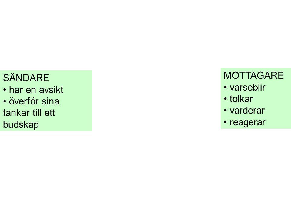 MOTTAGARE varseblir. tolkar. värderar. reagerar.