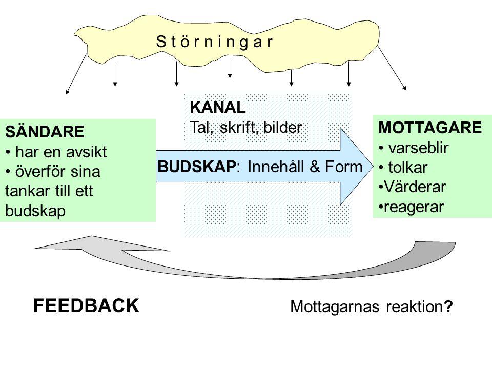 BUDSKAP: Innehåll & Form