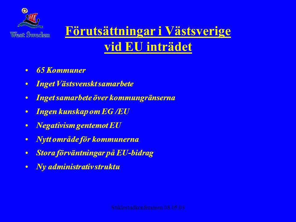 Förutsättningar i Västsverige vid EU inträdet