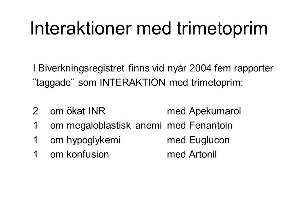 Interaktioner med trimetoprim