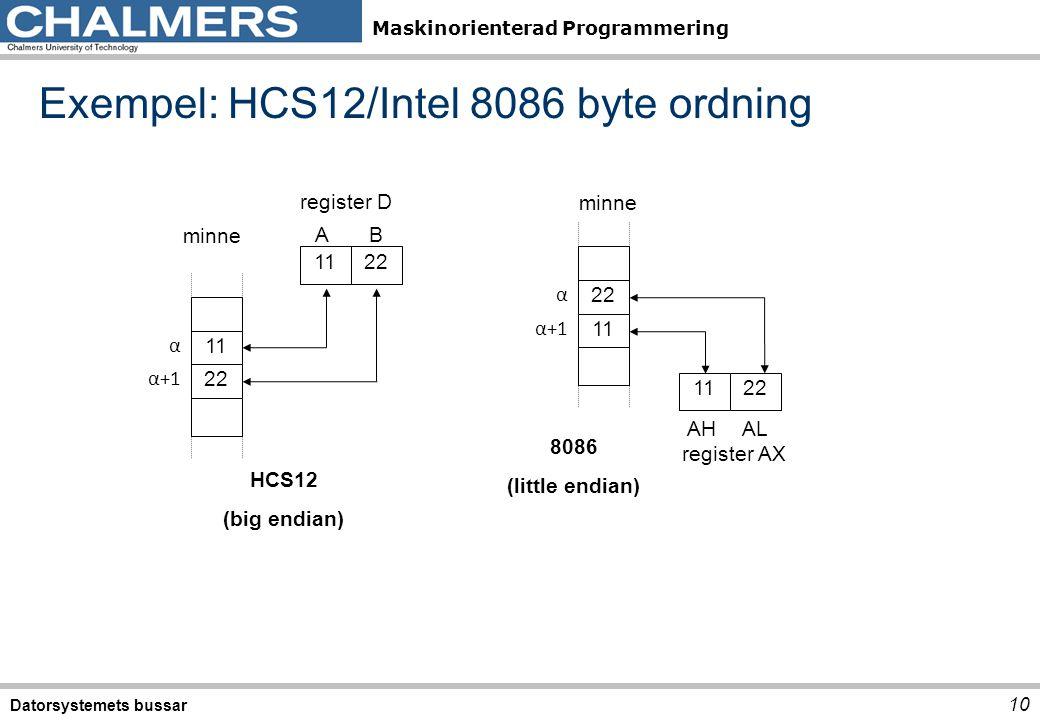 Exempel: HCS12/Intel 8086 byte ordning