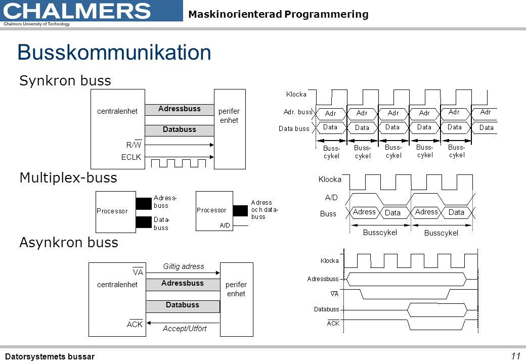 Busskommunikation Synkron buss Multiplex-buss Asynkron buss