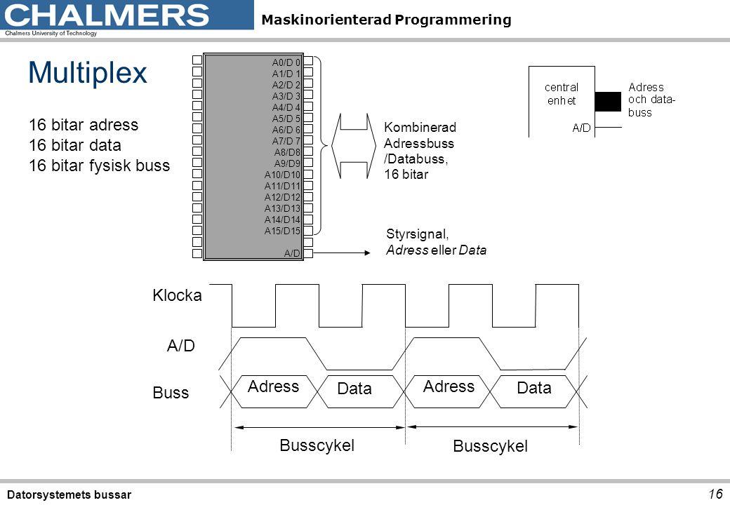 Multiplex 16 bitar adress 16 bitar data 16 bitar fysisk buss Klocka