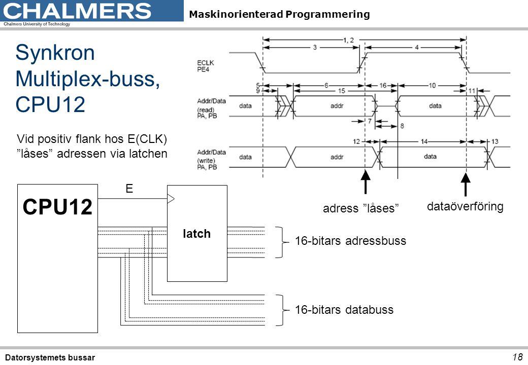 Synkron Multiplex-buss, CPU12