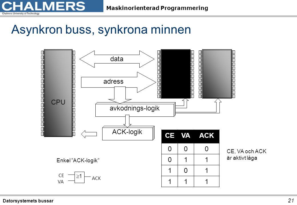 Asynkron buss, synkrona minnen