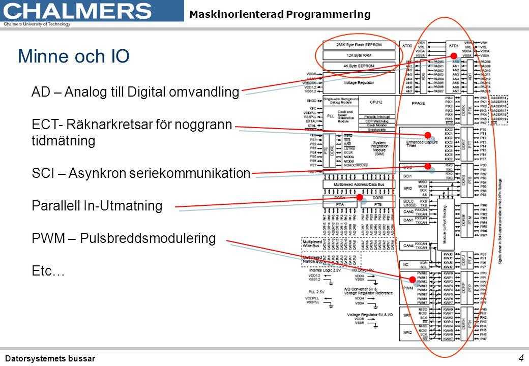 Minne och IO AD – Analog till Digital omvandling