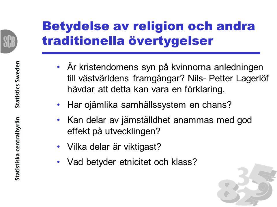Betydelse av religion och andra traditionella övertygelser