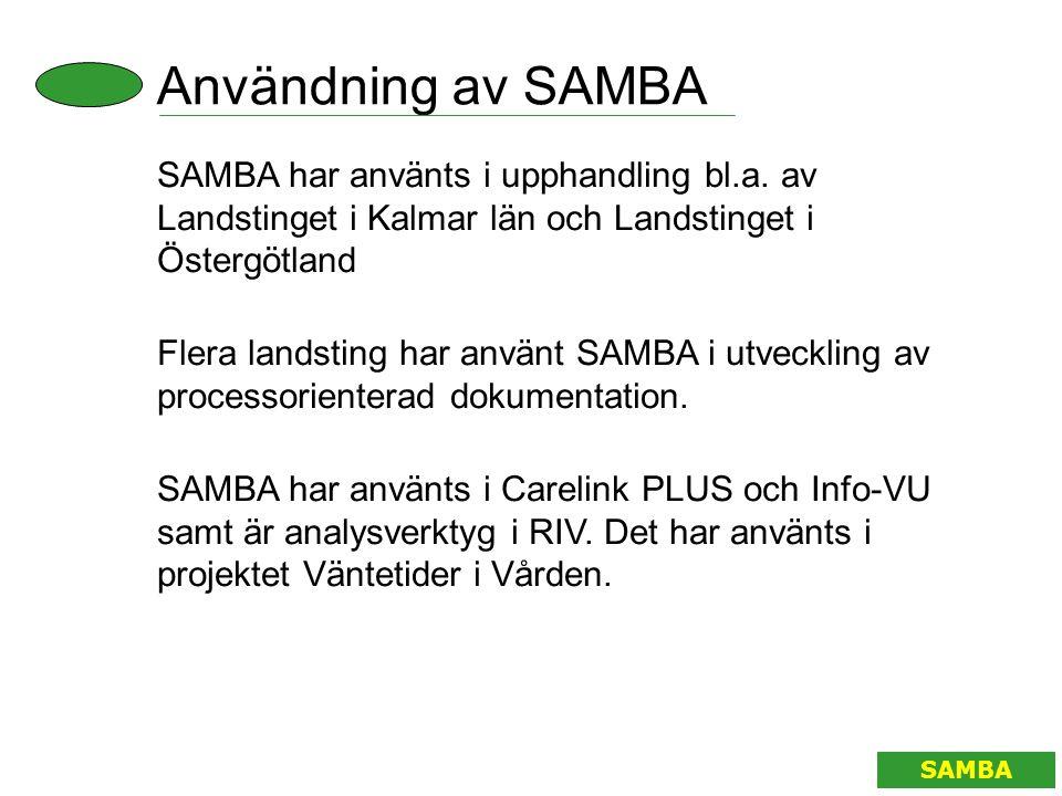 Användning av SAMBA SAMBA har använts i upphandling bl.a. av Landstinget i Kalmar län och Landstinget i Östergötland.