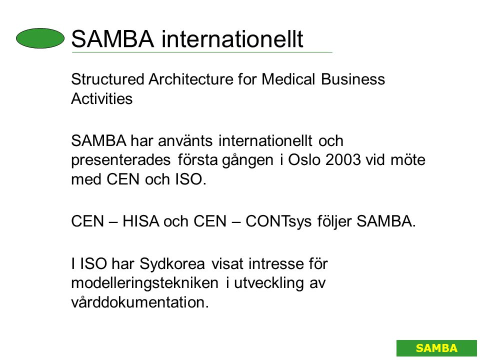 SAMBA internationellt