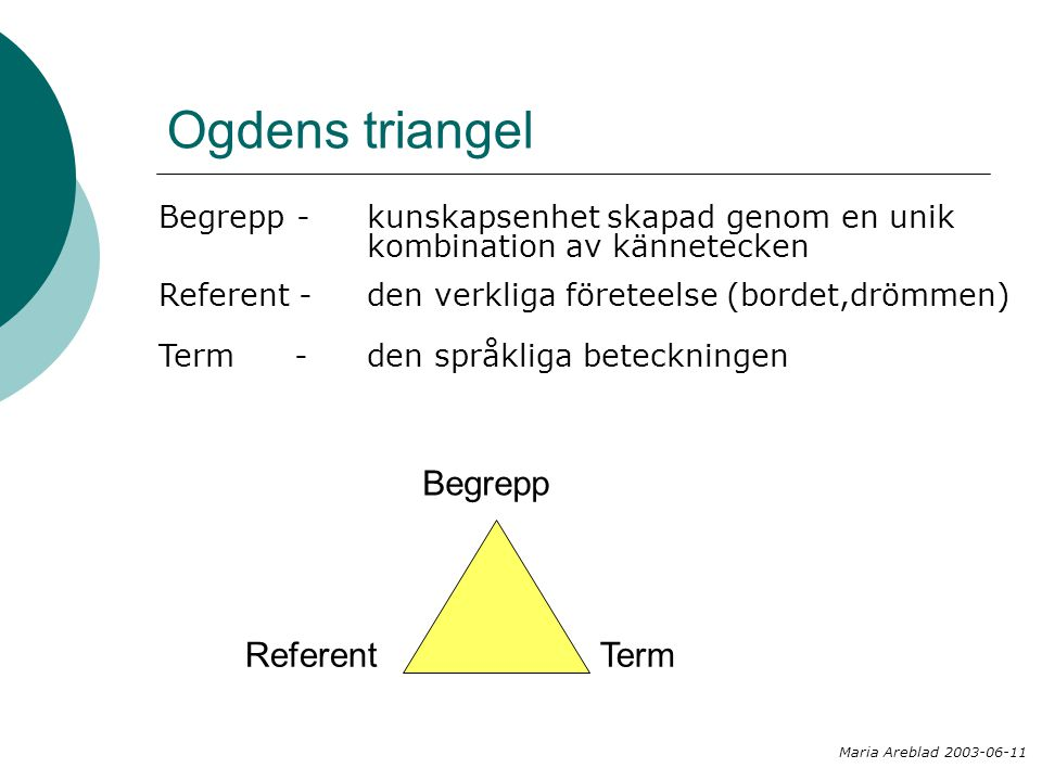 Ogdens triangel Referent Term Begrepp