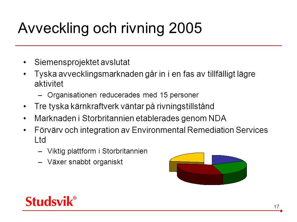 Avveckling och rivning 2005