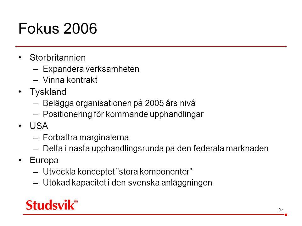 Fokus 2006 Storbritannien Tyskland USA Europa Expandera verksamheten