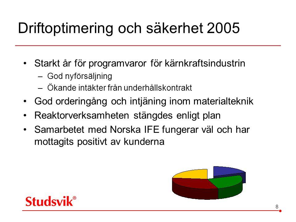Driftoptimering och säkerhet 2005