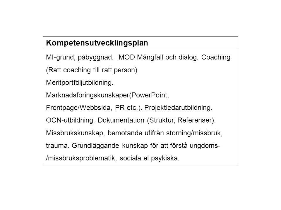 Kompetensutvecklingsplan
