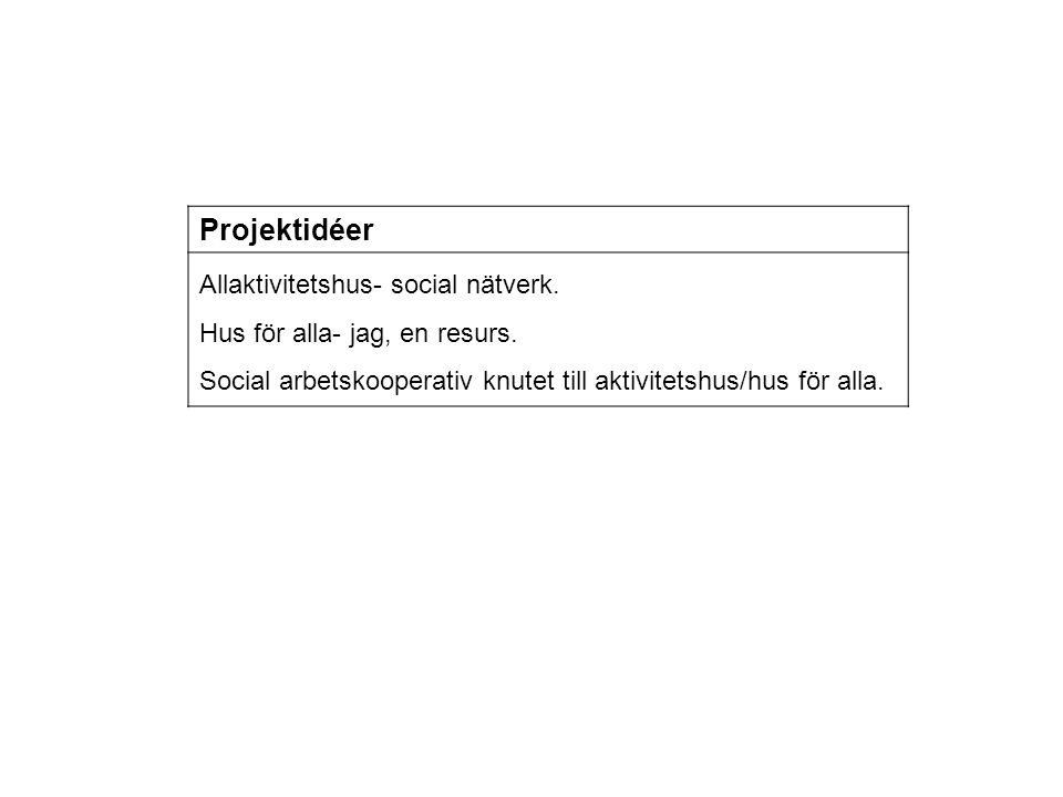 Projektidéer Allaktivitetshus- social nätverk.