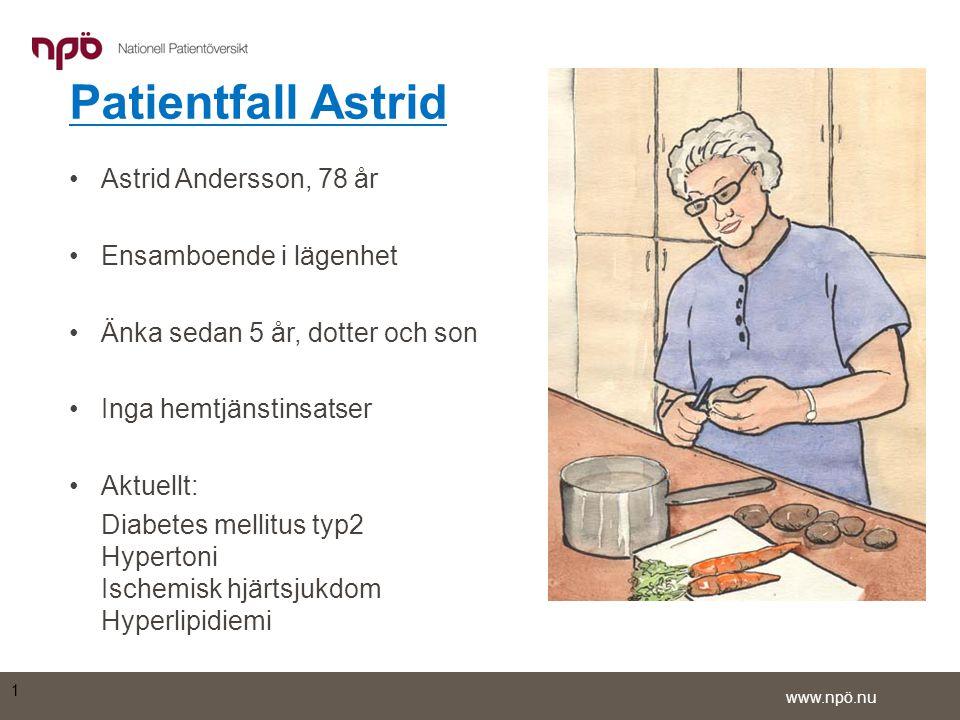 Patientfall Astrid Astrid Andersson, 78 år Ensamboende i lägenhet