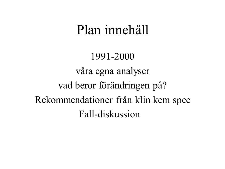 Plan innehåll 1991-2000 våra egna analyser vad beror förändringen på