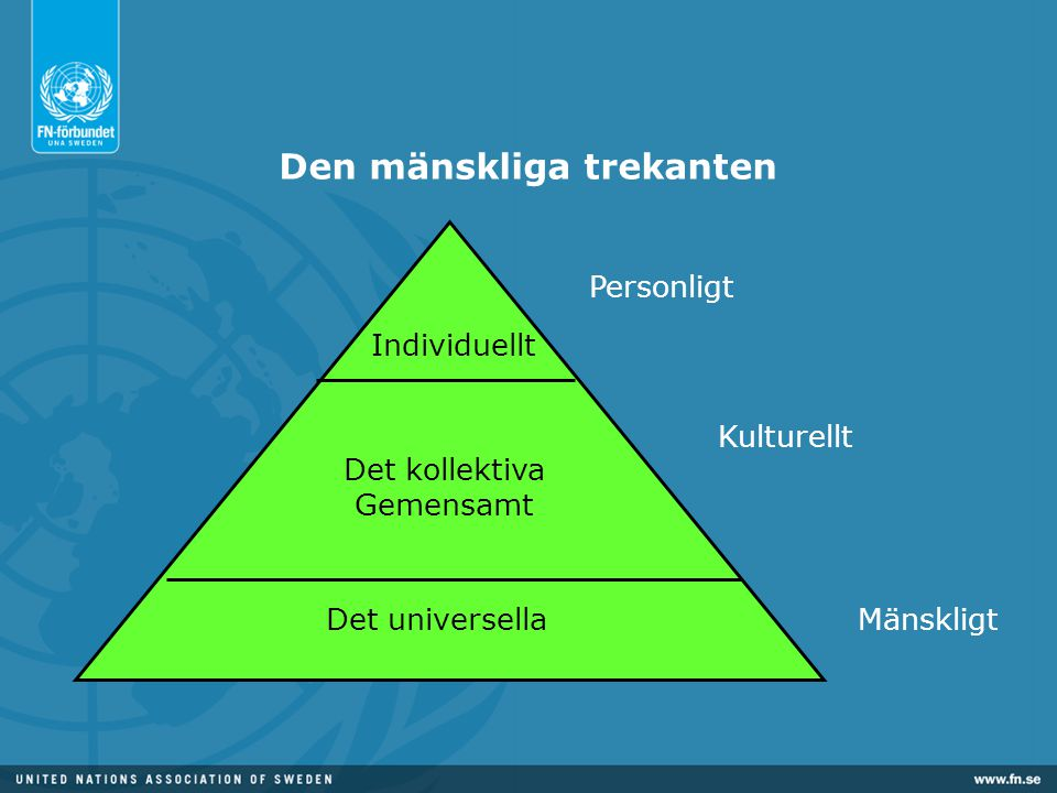 Den mänskliga trekanten