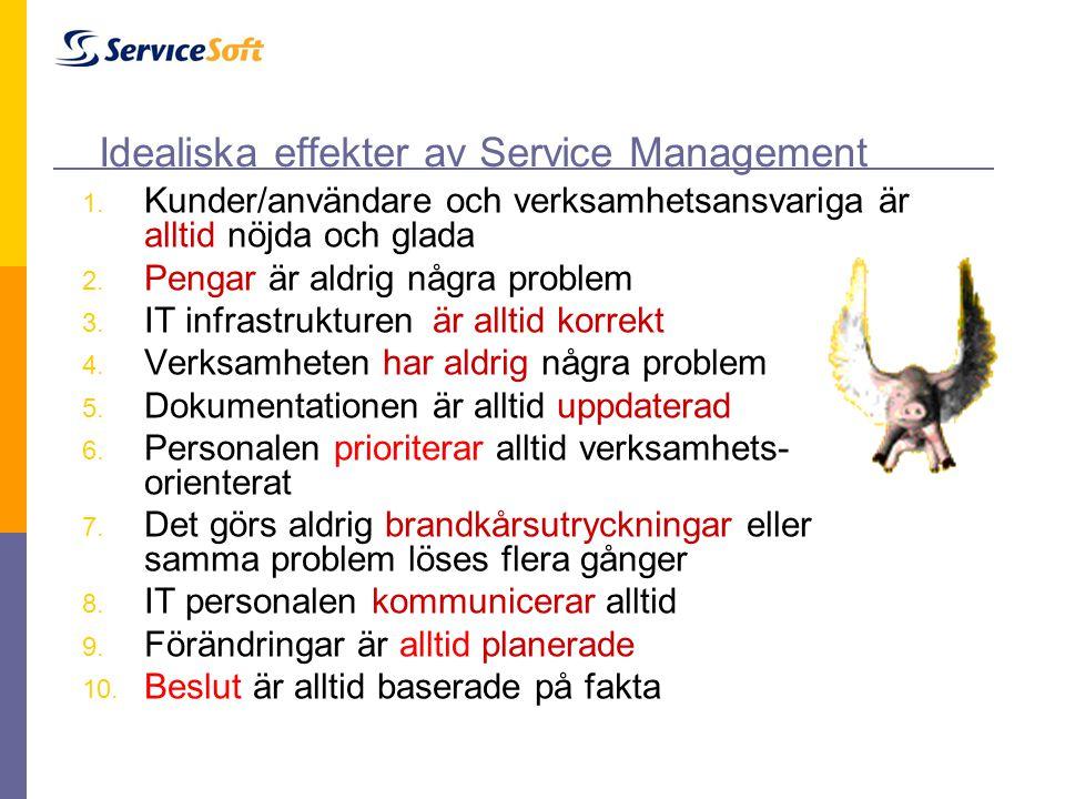 Idealiska effekter av Service Management